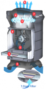 HealthWay Air Purifier